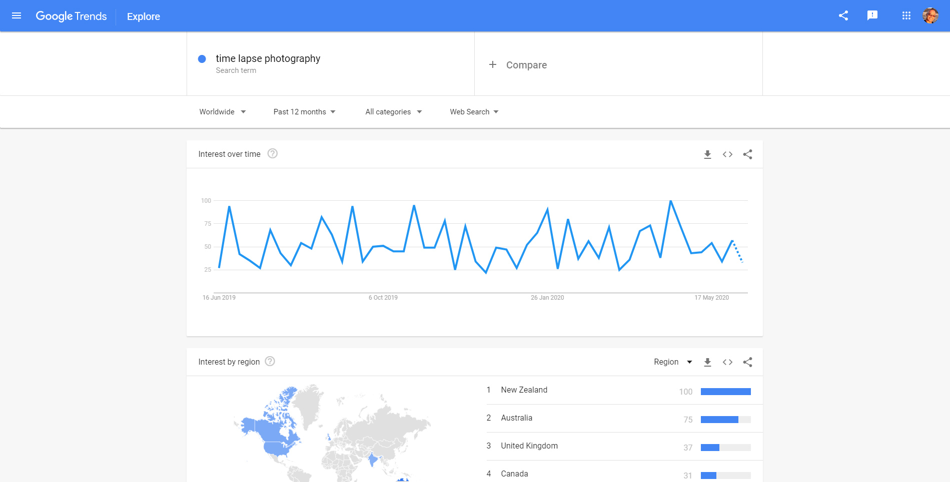 Google Trends 2 Large