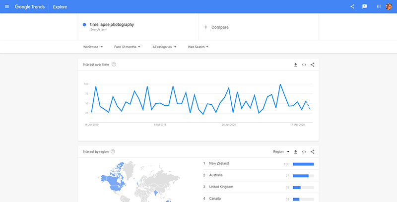 Google Trends 2 Small