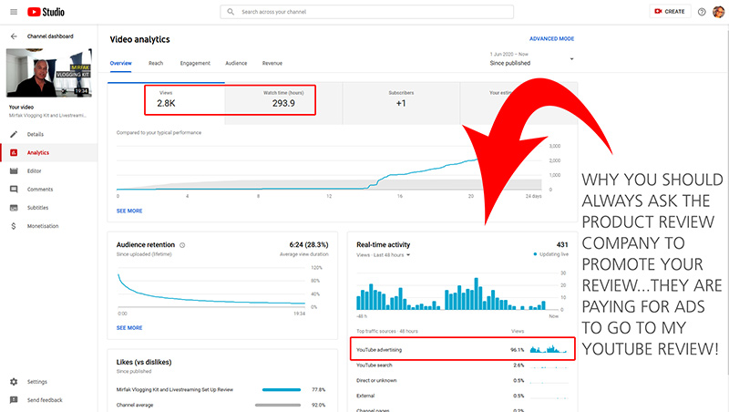 Affiliate Marketing Reviews on YouTube
